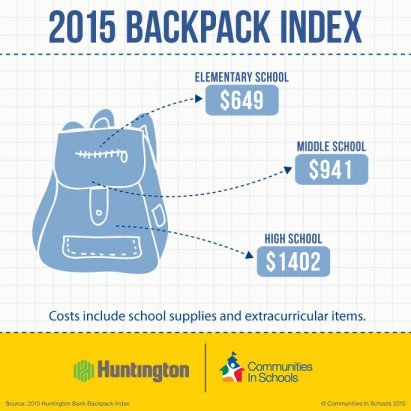 backpackinfographic_web